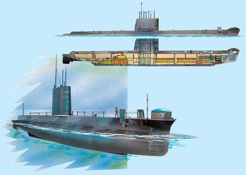 дизельные установки подводных лодок