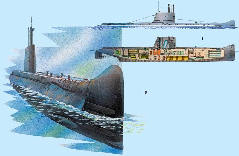 аудиокниги слушать подводные лодки